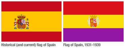 Country changing flags Spain