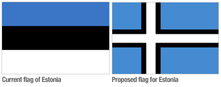 Country changing flags Estonia