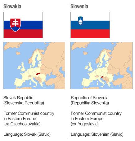 Slovakia vs. Slovenia