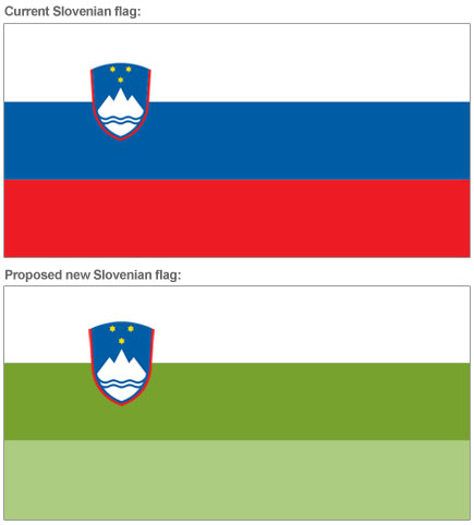 Slovenia's new flag